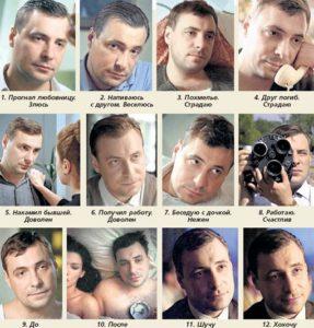 Знакомьтесь актер Цыганов и  его эмоции
