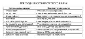перевод с режиссерского языка