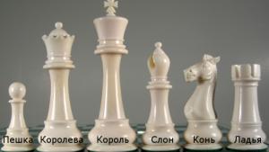 Тест: Какая вы шахматная фигура?