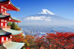 Тест по географии: Хорошо ли ты знаешь столицы стран Азии?