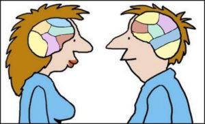 Тест: Какой увастипмышления— мужской илиженский?