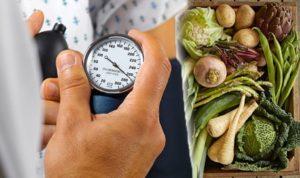 Тест: Насколько здоровый образ жизни вы ведете?
