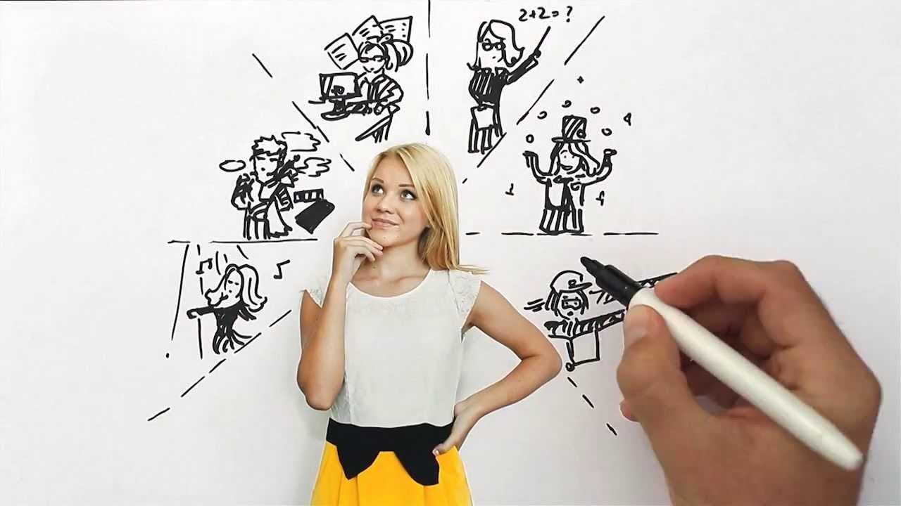 Тест для девушек: Какая профессия подходит вам на самом деле?