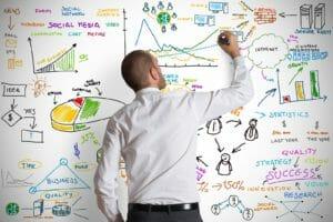 Тест: Проверь свои знания в интернет-маркетинге
