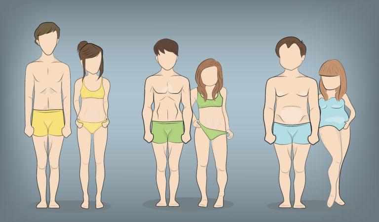 Пройди тест, узнай тип своего телосложения!
